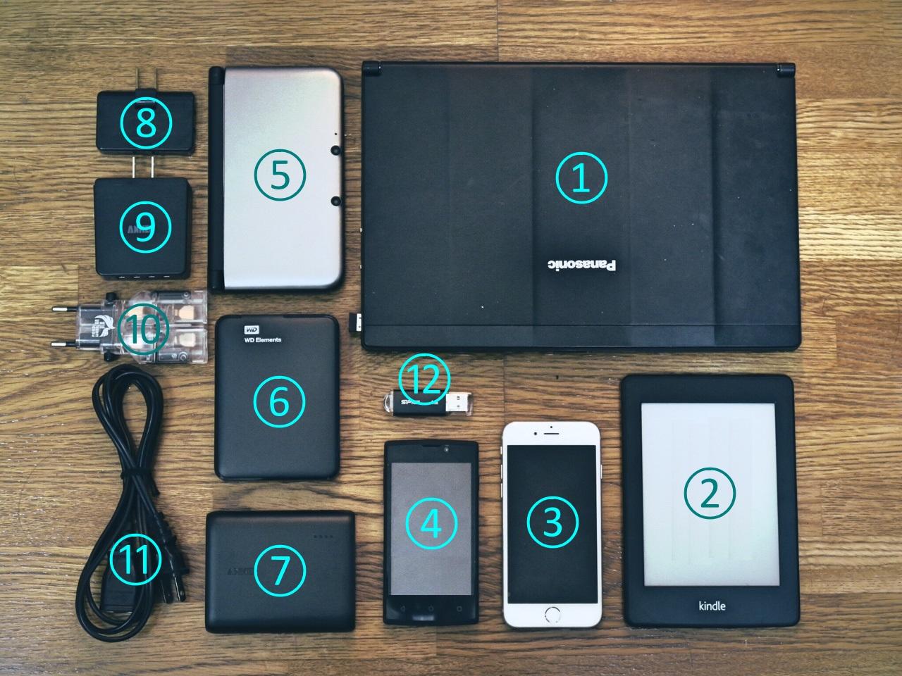 旅の準備|大公開! バックパッカー的デジタルガジェット