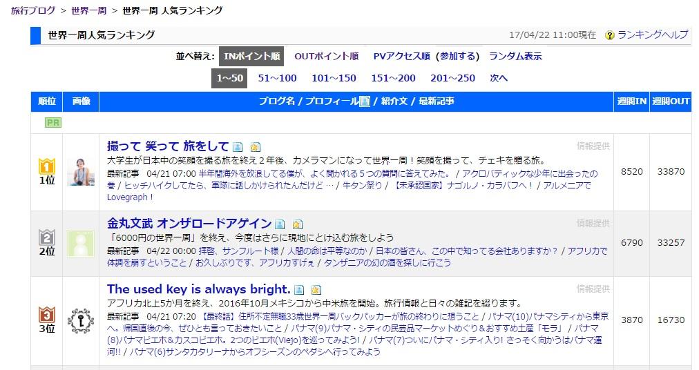 ブログ村_分析